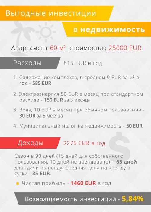 Сдать квартиру в аренду в Болгарии